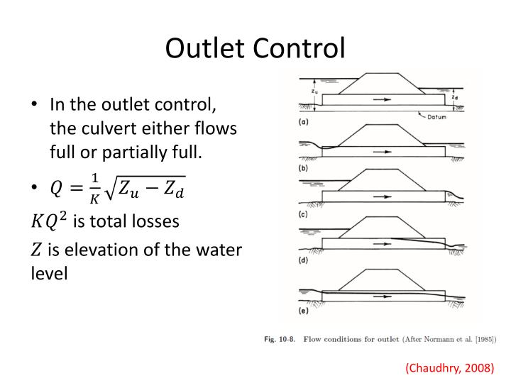 Outlet Control