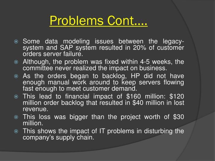 Problems Cont….