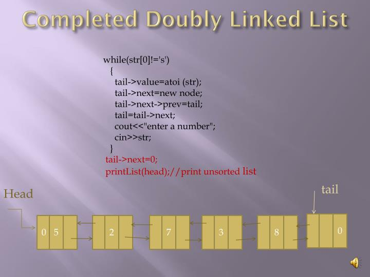 Completed Doubly Linked List