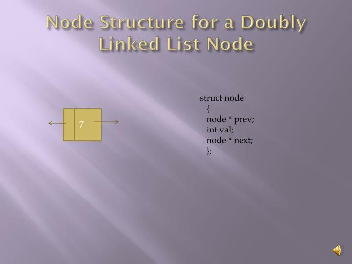 Node Structure for a Doubly Linked List Node
