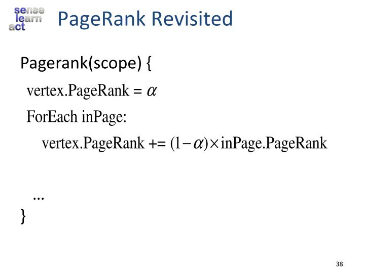 PageRank Revisited