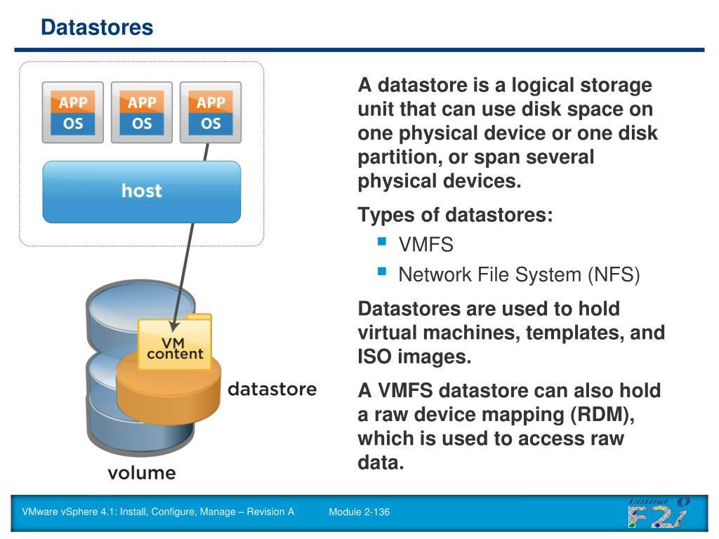 Vmware datastore unmounted inaccessible