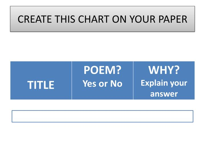 CREATE THIS CHART ON YOUR PAPER