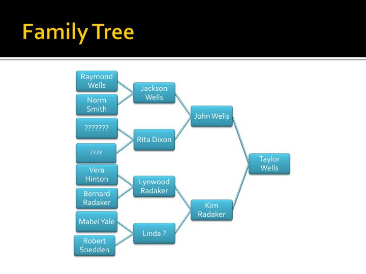 family tree powerpoint presentation Creative family tree powerpoint template - download at smiletemplatescom we have the best collection of professional templates, charts and diagrams, music and videos.