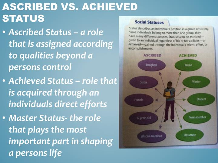 what are achieved and ascribed statuses