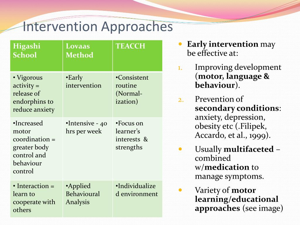 PPT - DSM-IV Autism Spectrum Disorders: Then PowerPoint ...