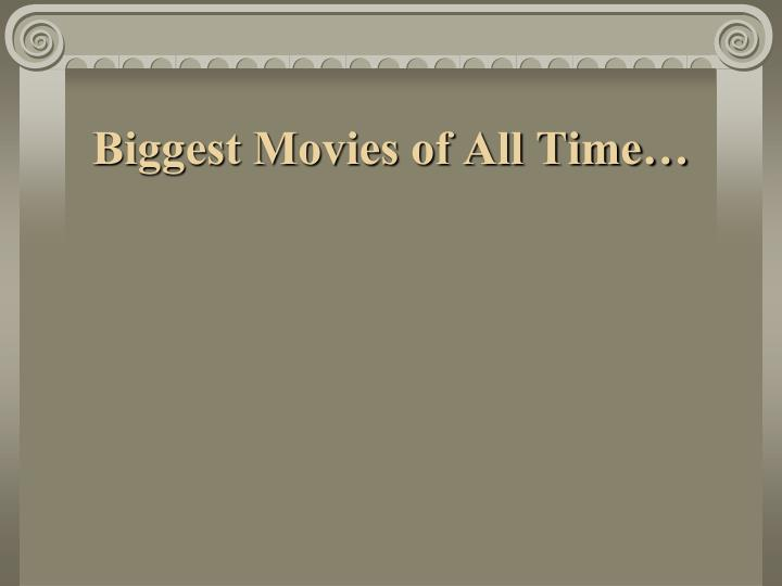 Biggest Movies of All Time…
