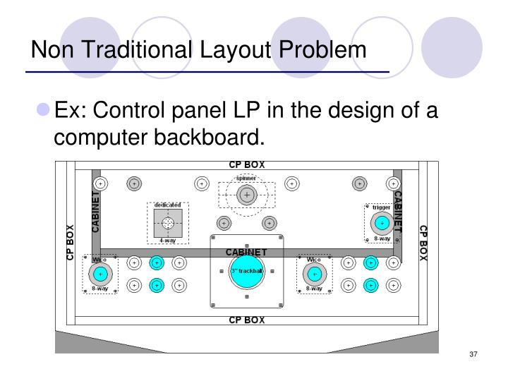 Non Traditional Layout Problem