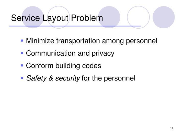 Service Layout Problem