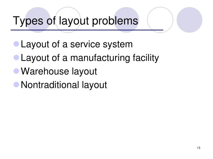 Types of layout problems