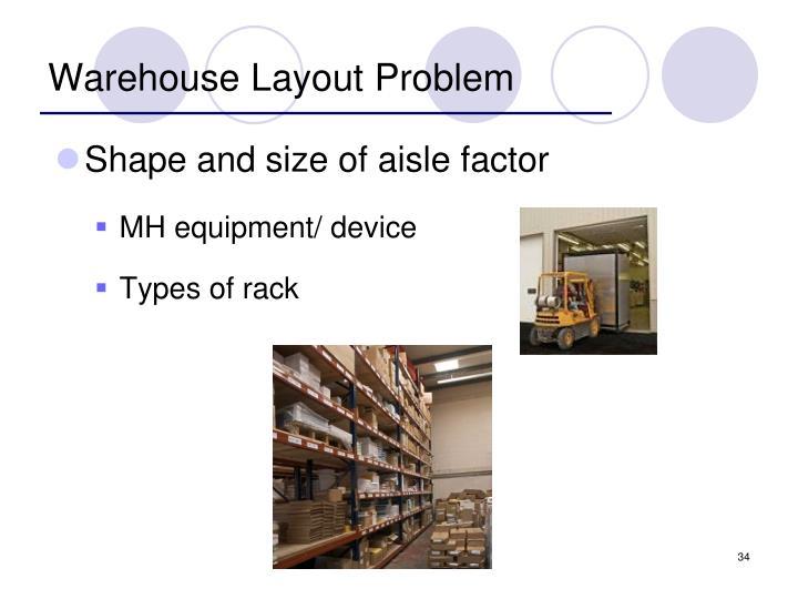 Warehouse Layout Problem