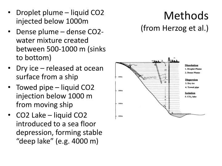 Methods from herzog et al