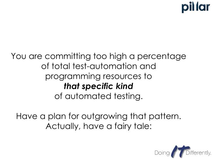You are committing too high a percentage of total test-automation and