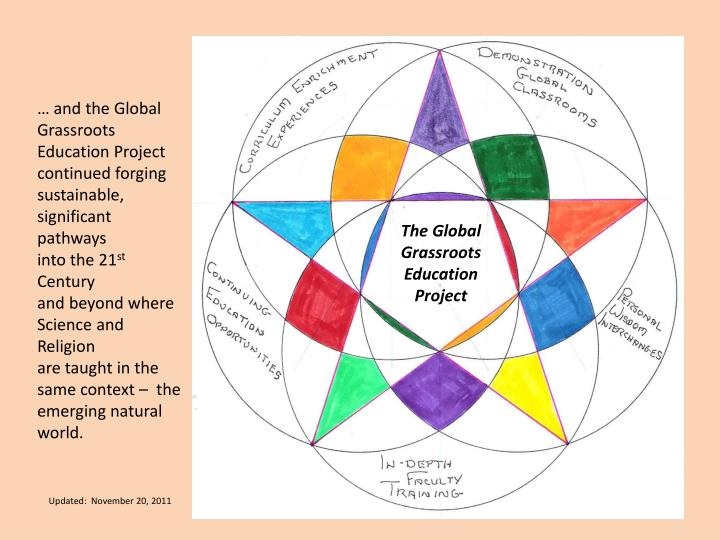 … and the Global Grassroots Education Project continued forging  sustainable