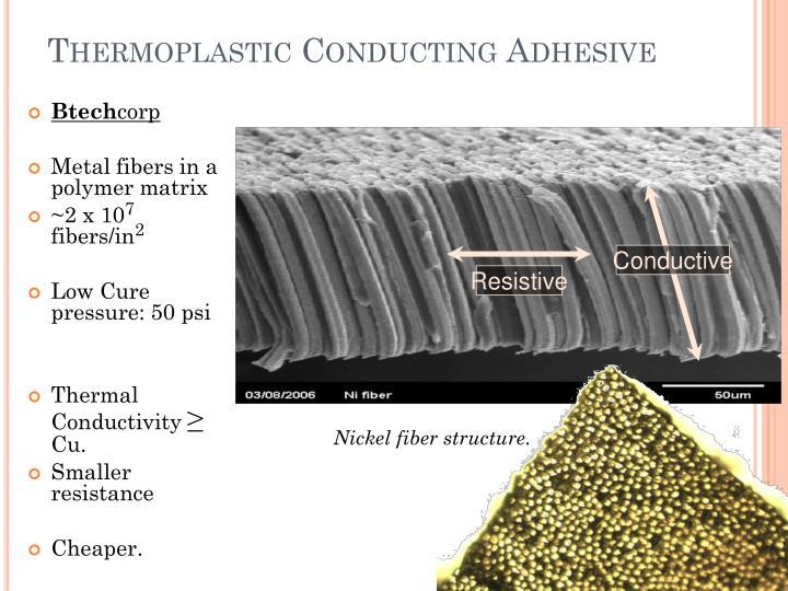 Thermoplastic Conducting Adhesive