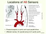 locations of ab sensors