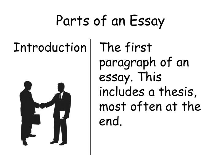 ppt - parts of an essay powerpoint presentation
