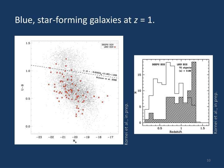 Blue, star-forming galaxies at