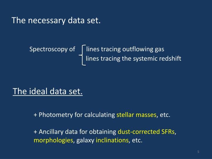 The necessary data set.