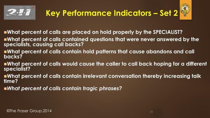 Key Performance Indicators – Set 2
