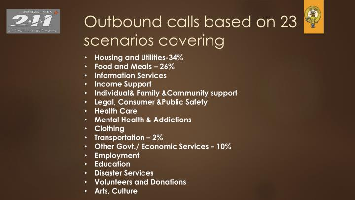 Outbound calls based on 23