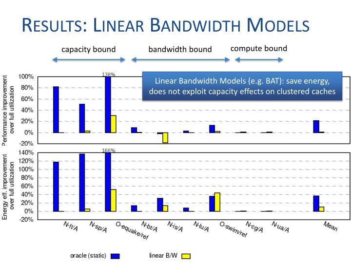 Results: Linear Bandwidth Models