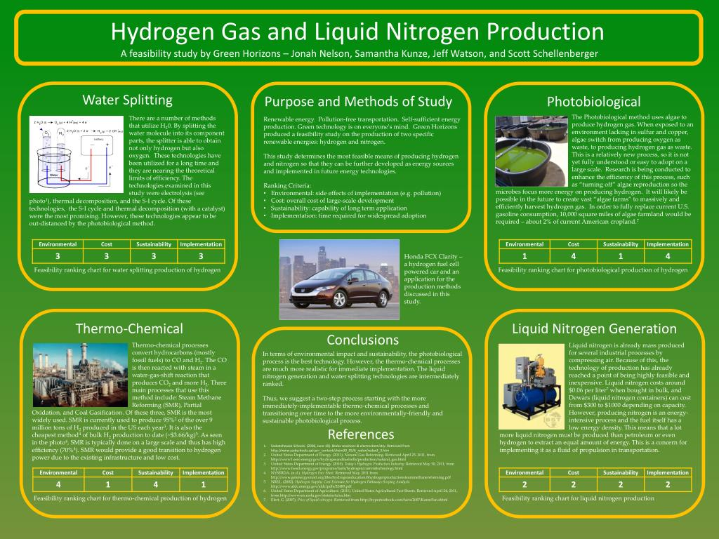 PPT - Hydrogen Gas and Liquid Nitrogen Production PowerPoint