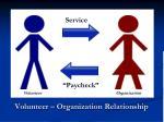 volunteer organization relationship1