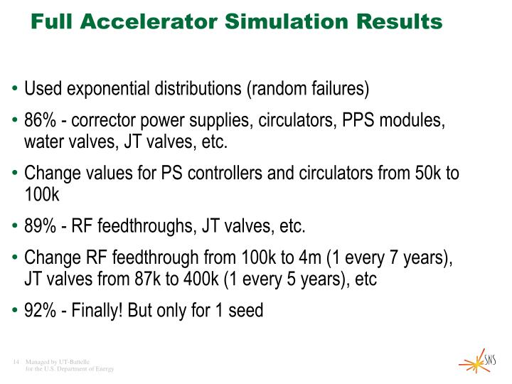 Full Accelerator Simulation Results