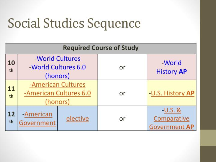 Social studies sequence