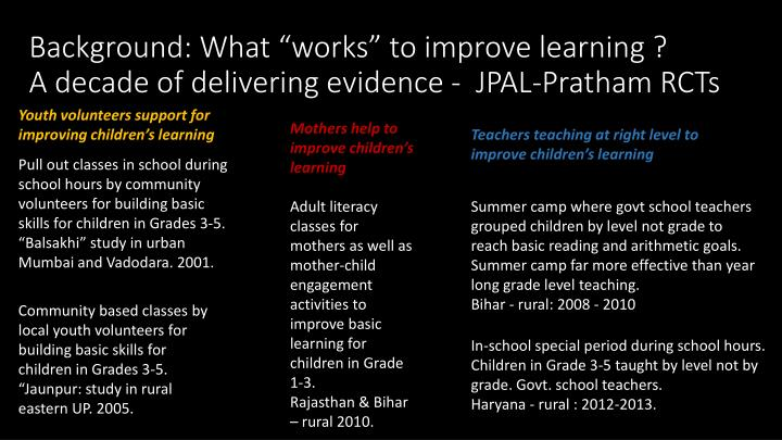 """Background: What """"works"""" to improve learning ?"""