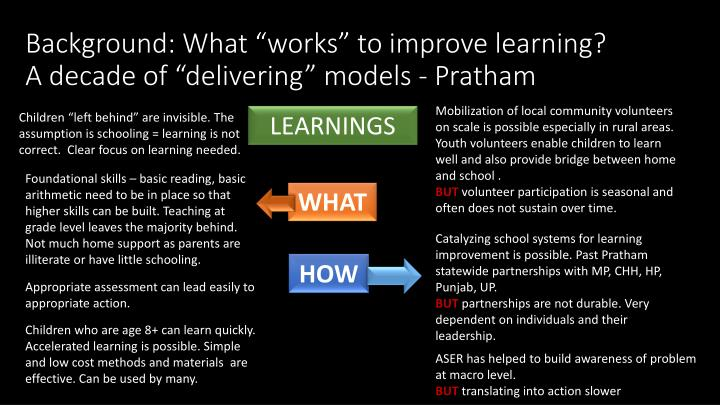 """Background: What """"works"""" to improve learning?"""