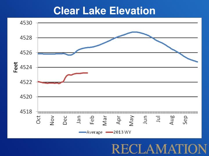 Clear Lake Elevation