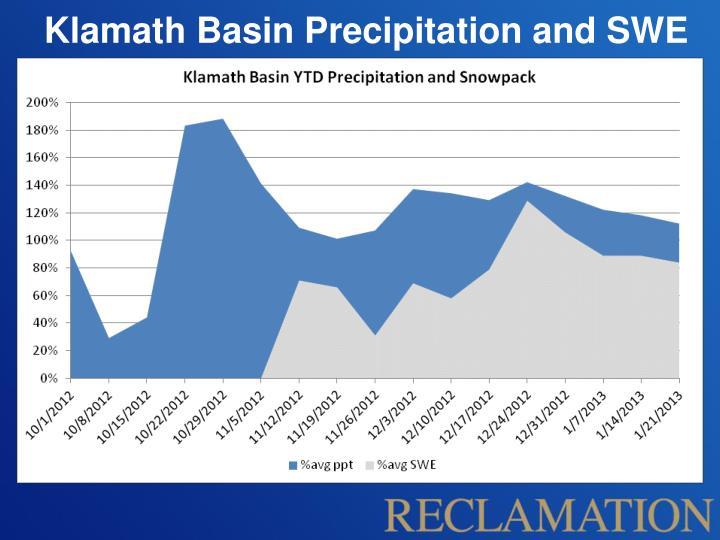 Klamath Basin Precipitation and SWE