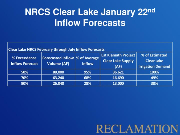 NRCS Clear Lake January 22