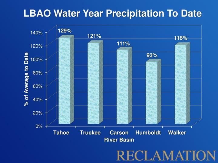 LBAO Water Year Precipitation To Date