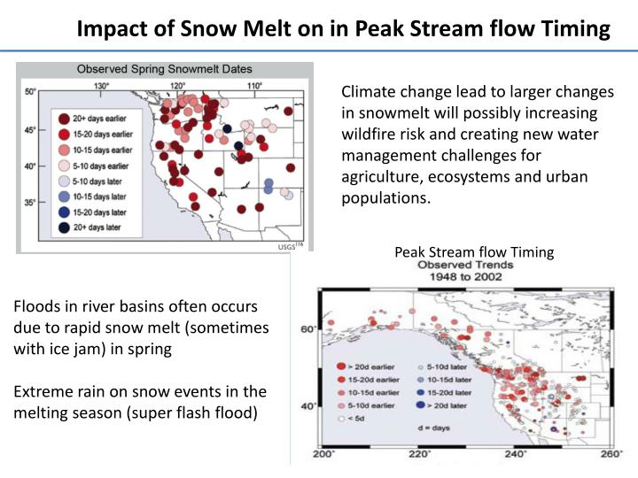Impact of Snow Melt on in