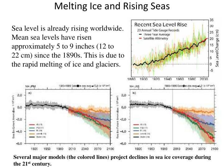 Melting Ice and Rising Seas