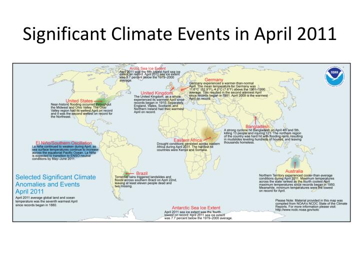 Significant Climate Events in