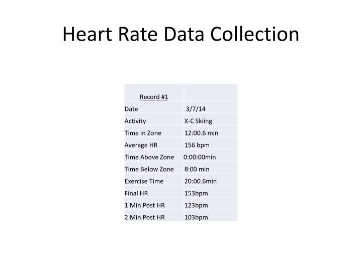 Heart rate data collection