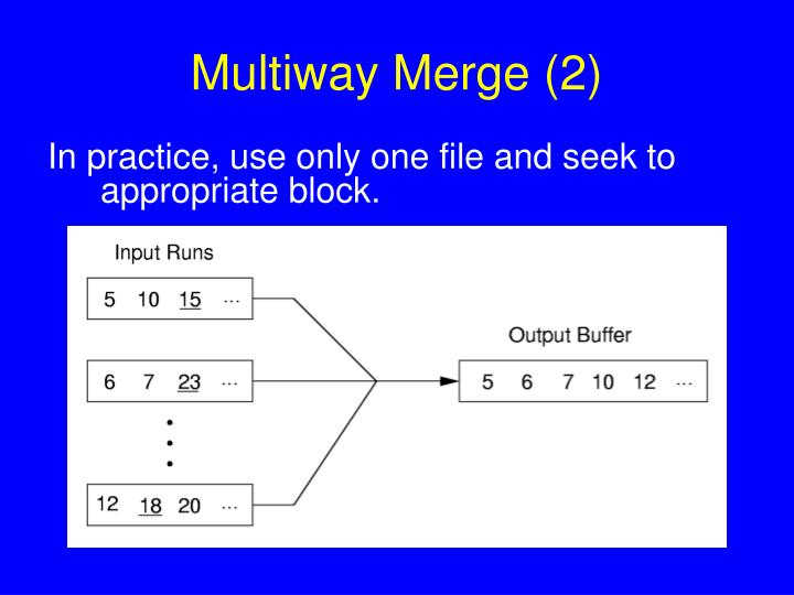 Multiway Merge (2)
