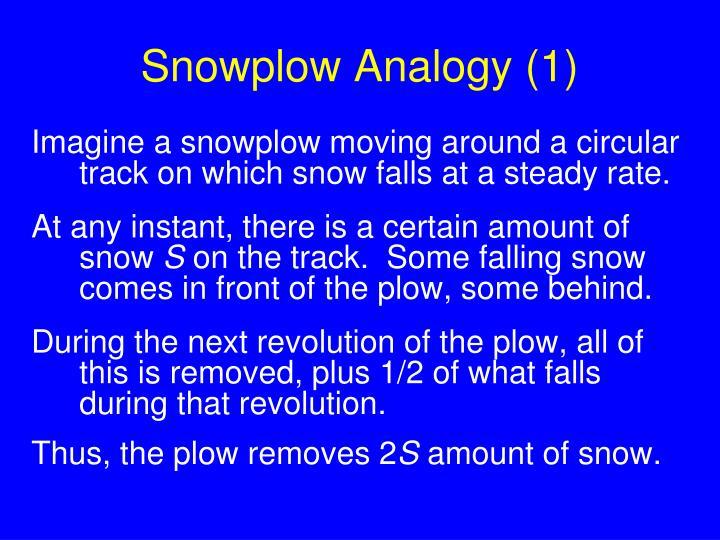 Snowplow Analogy (1)