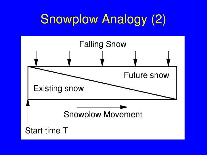 Snowplow Analogy (2)