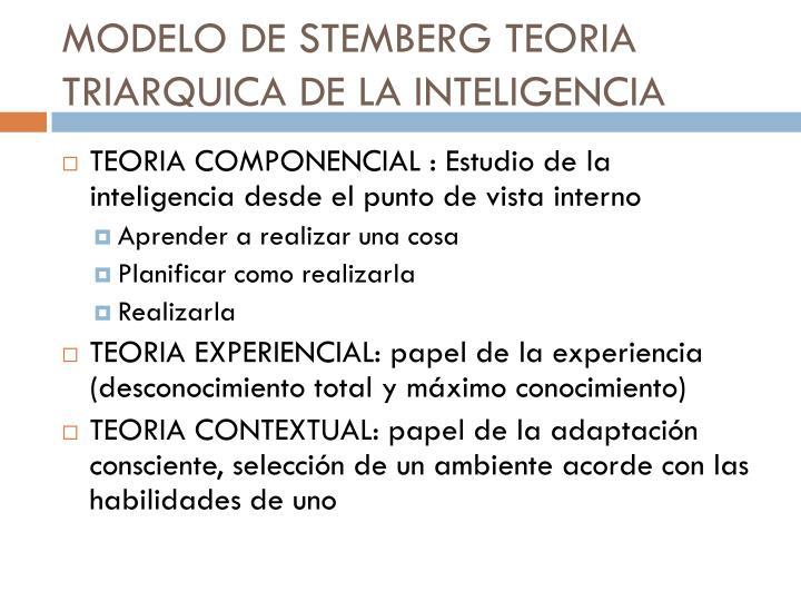 MODELO DE STEMBERG TEORIA TRIARQUICA DE LA INTELIGENCIA
