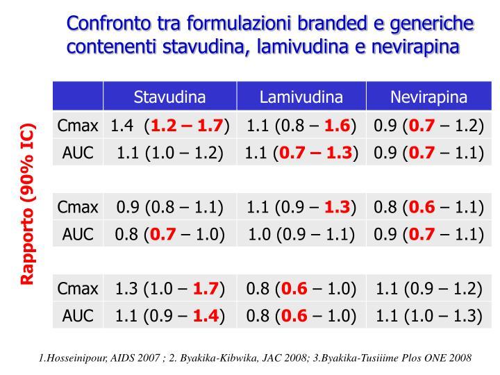 Confronto tra formulazioni branded e generiche contenenti stavudina, lamivudina e nevirapina