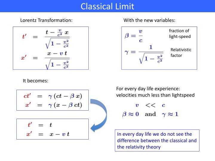 Classical Limit