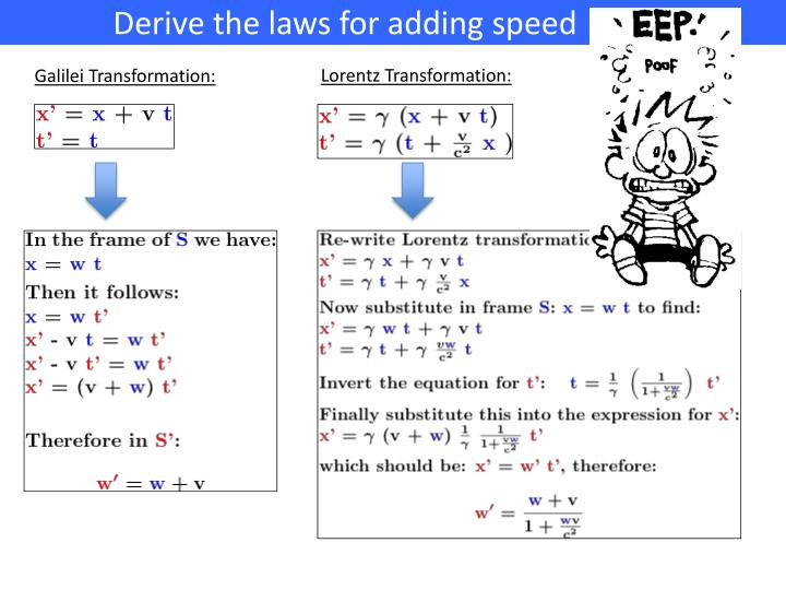 Derive the laws for adding speed           .