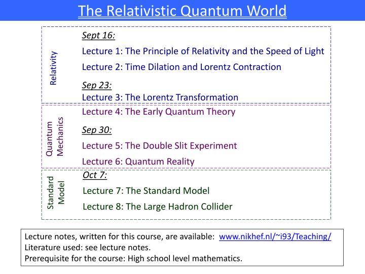 The relativistic quantum world