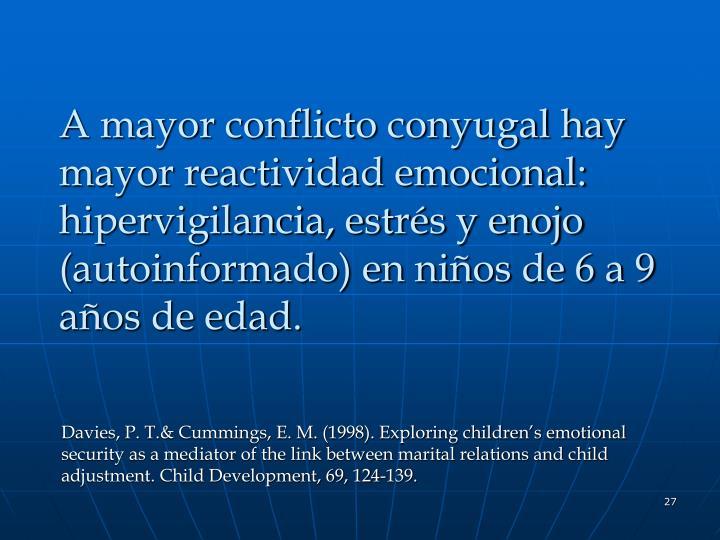 A mayor conflicto conyugal hay mayor reactividad emocional: hipervigilancia, estrés y enojo (autoinformado) en niños de 6 a 9 años de edad.