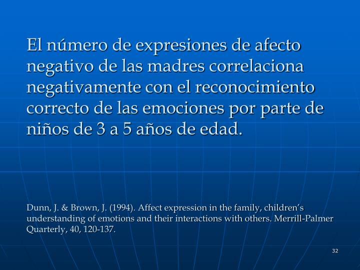 El número de expresiones de afecto negativo de las madres correlaciona negativamente con el reconocimiento correcto de las emociones por parte de niños de 3 a 5 años de edad.
